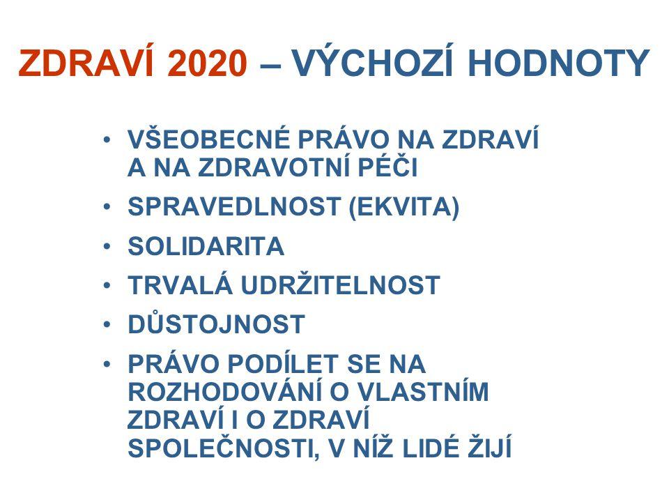 ZDRAVÍ 2020 – VÝCHOZÍ HODNOTY