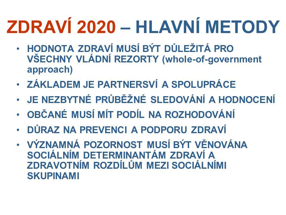 ZDRAVÍ 2020 – HLAVNÍ METODY HODNOTA ZDRAVÍ MUSÍ BÝT DŮLEŽITÁ PRO VŠECHNY VLÁDNÍ REZORTY (whole-of-government approach)