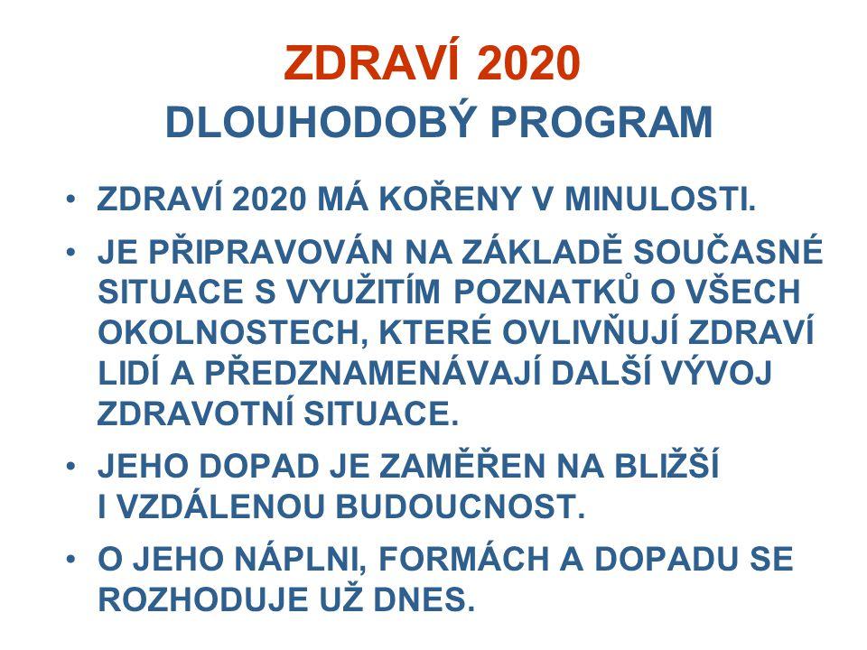 ZDRAVÍ 2020 DLOUHODOBÝ PROGRAM