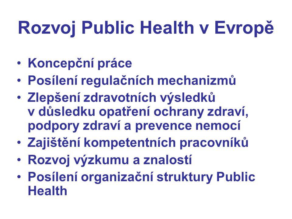 Rozvoj Public Health v Evropě