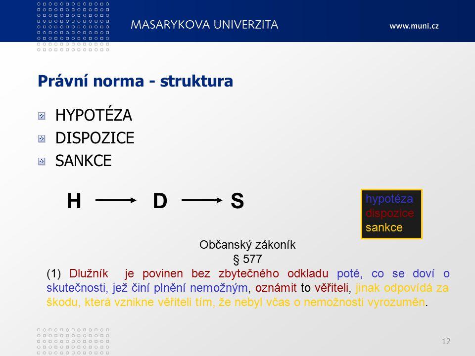 Právní norma - struktura