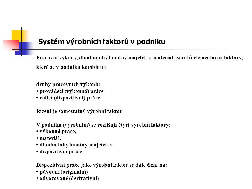 Systém výrobních faktorů v podniku