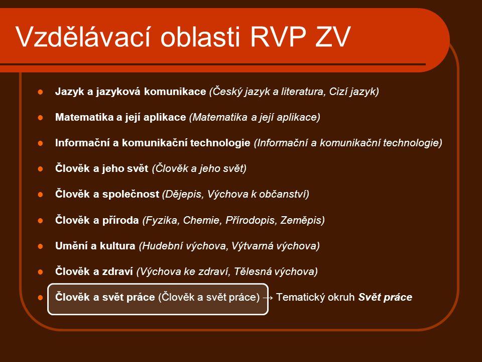 Vzdělávací oblasti RVP ZV