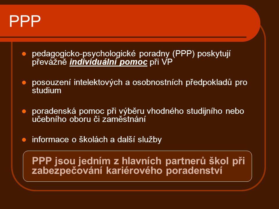 PPP pedagogicko-psychologické poradny (PPP) poskytují převážně individuální pomoc při VP.
