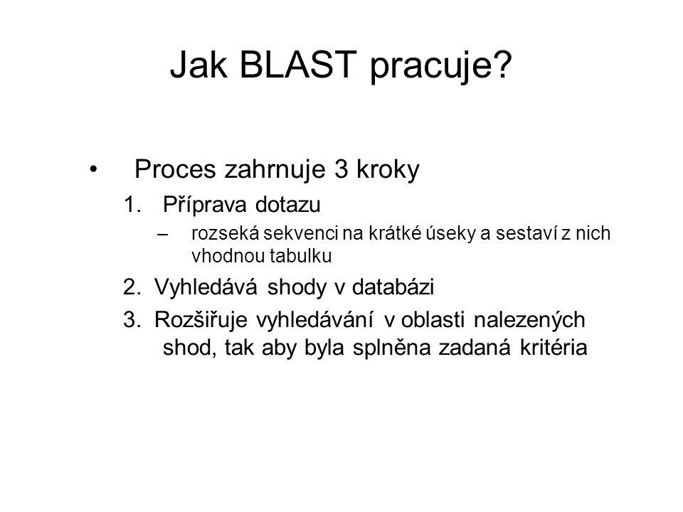 Jak BLAST pracuje Proces zahrnuje 3 kroky Příprava dotazu