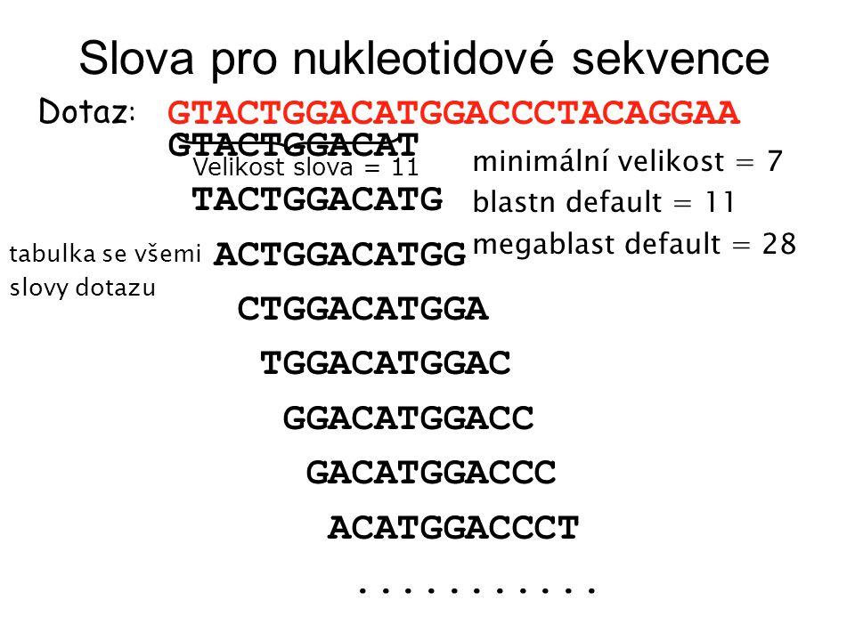 Slova pro nukleotidové sekvence