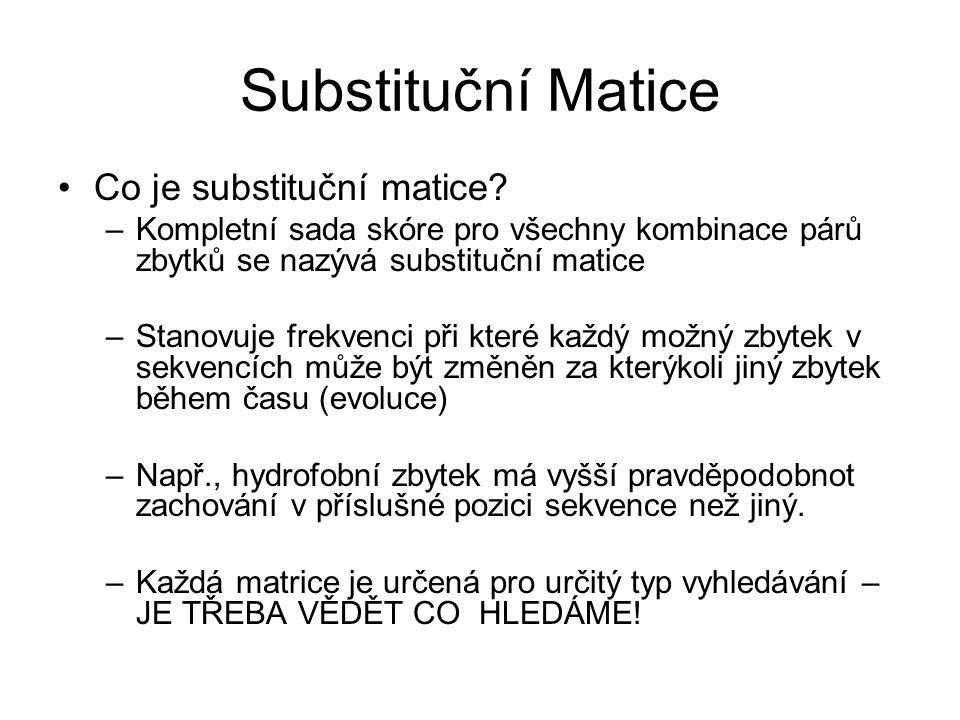 Substituční Matice Co je substituční matice