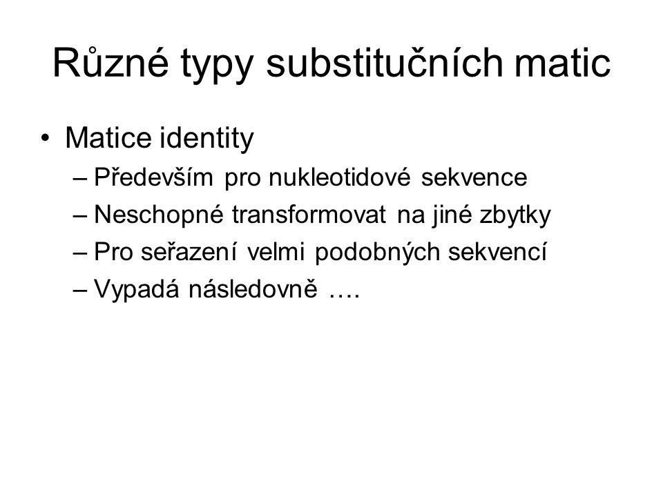 Různé typy substitučních matic