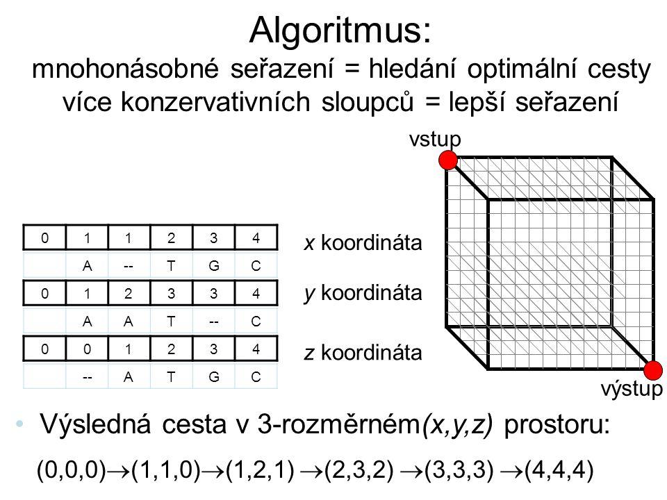Algoritmus: mnohonásobné seřazení = hledání optimální cesty více konzervativních sloupců = lepší seřazení