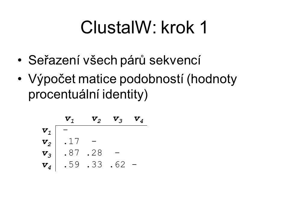 ClustalW: krok 1 Seřazení všech párů sekvencí