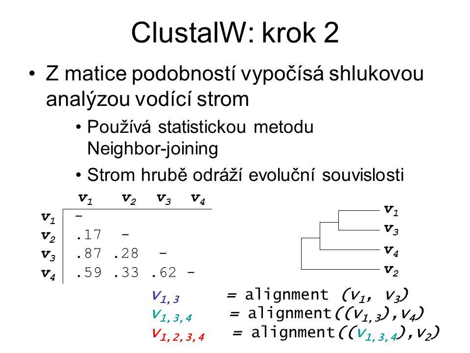 ClustalW: krok 2 Z matice podobností vypočísá shlukovou analýzou vodící strom. Používá statistickou metodu Neighbor-joining.