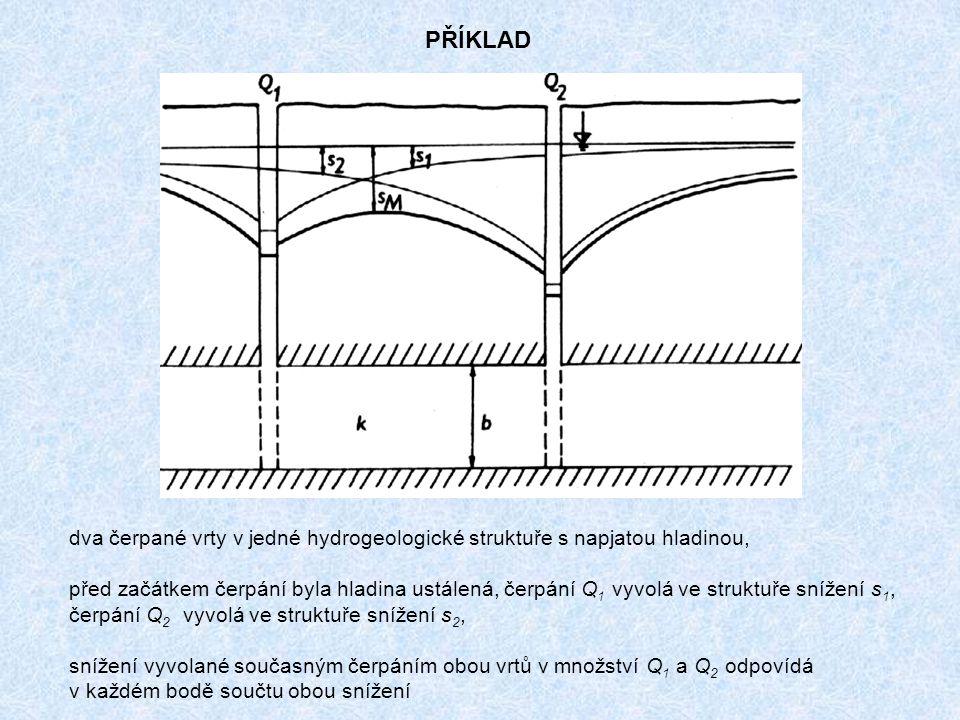 PŘÍKLAD dva čerpané vrty v jedné hydrogeologické struktuře s napjatou hladinou,