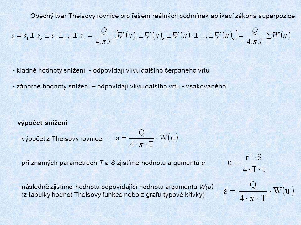 Obecný tvar Theisovy rovnice pro řešení reálných podmínek aplikací zákona superpozice