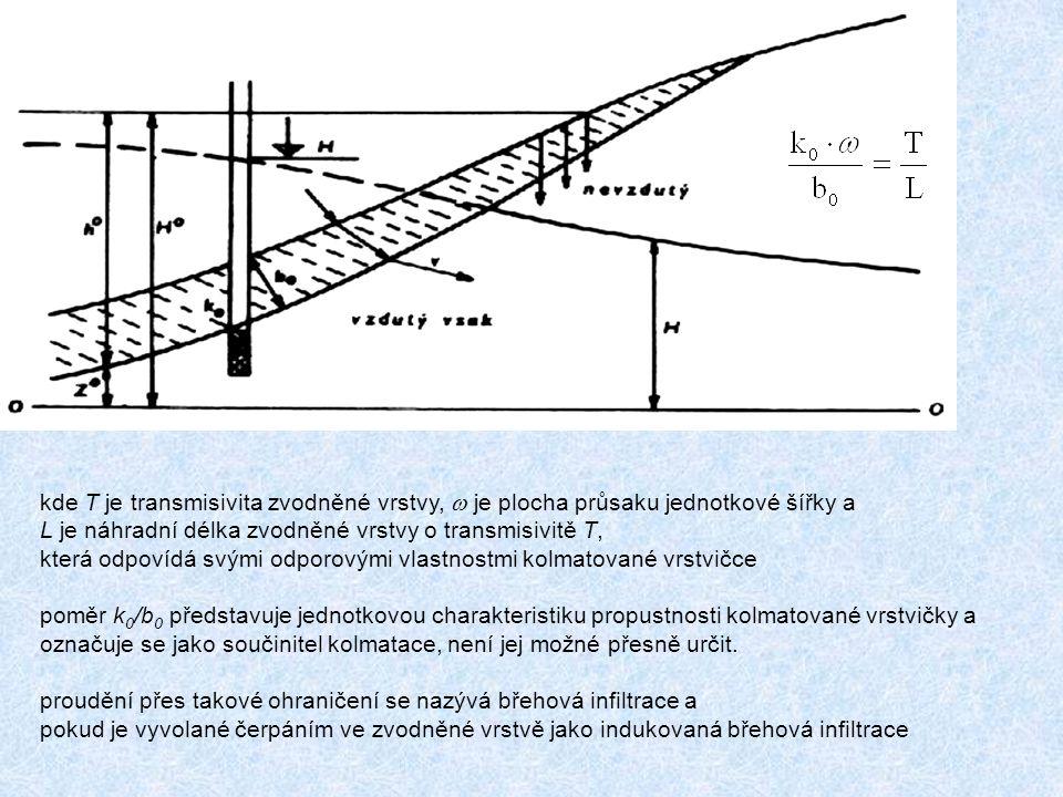 kde T je transmisivita zvodněné vrstvy, w je plocha průsaku jednotkové šířky a