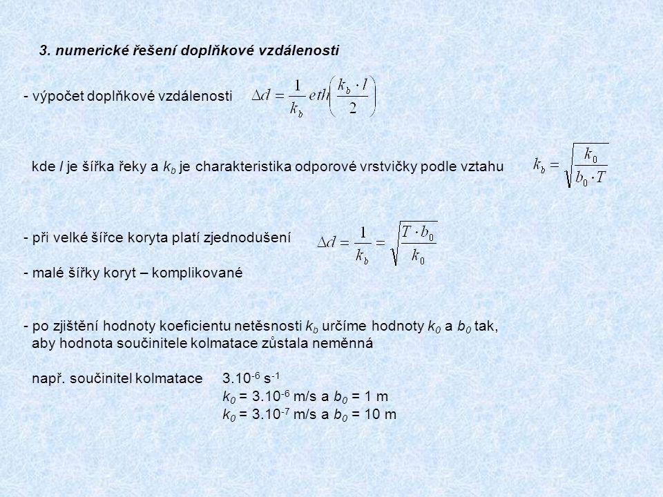 3. numerické řešení doplňkové vzdálenosti