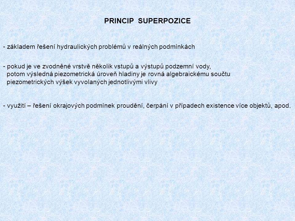 PRINCIP SUPERPOZICE základem řešení hydraulických problémů v reálných podmínkách.