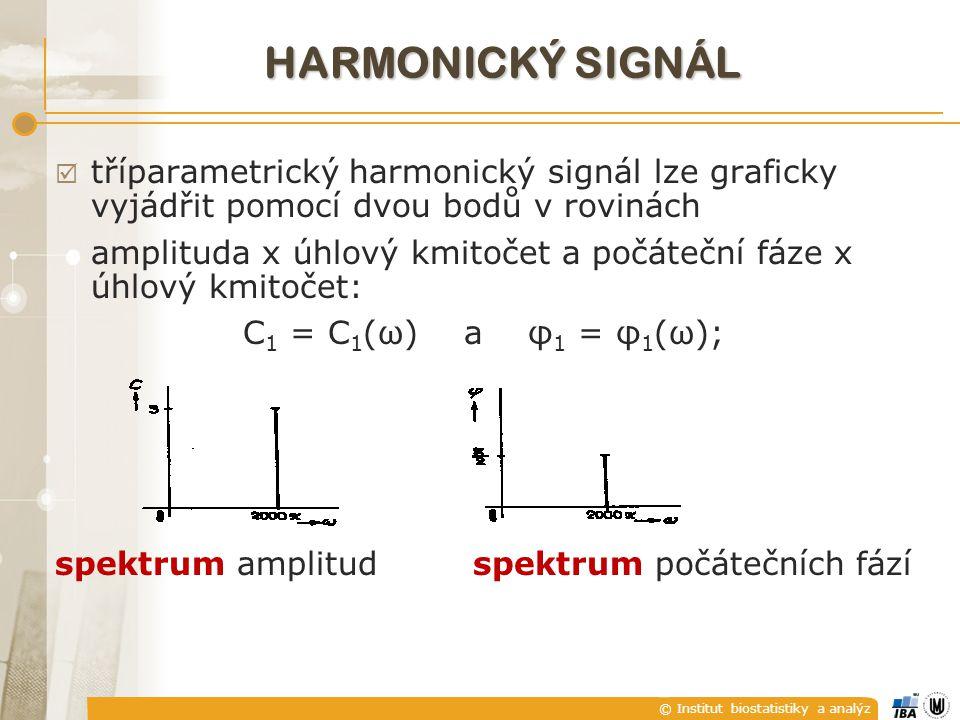 HARMONICKÝ SIGNÁL tříparametrický harmonický signál lze graficky vyjádřit pomocí dvou bodů v rovinách.