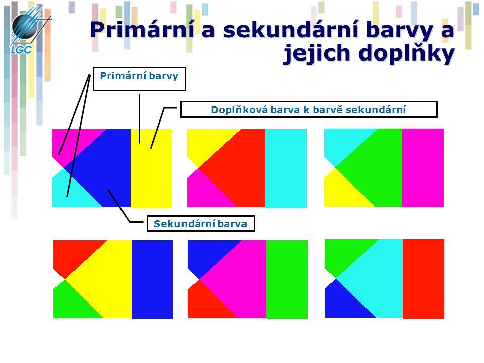 Primární a sekundární barvy a jejich doplňky