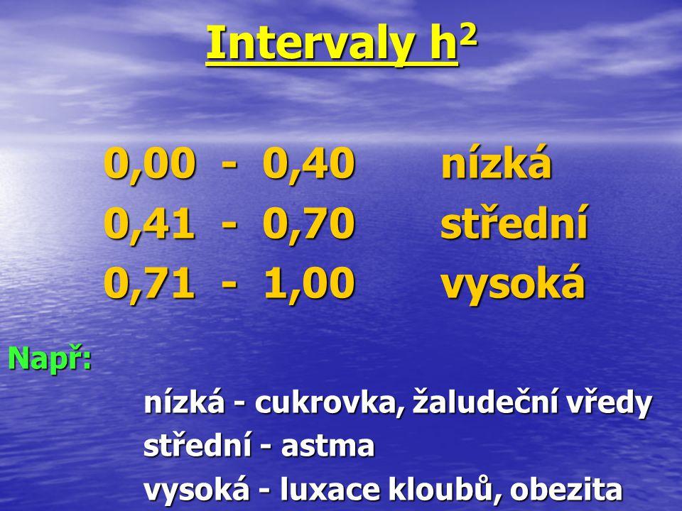 Intervaly h2 0,00 - 0,40 nízká 0,41 - 0,70 střední 0,71 - 1,00 vysoká