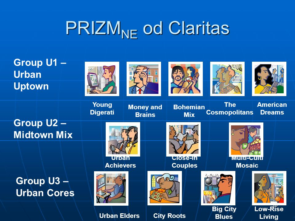 PRIZMNE od Claritas Group U1 – Urban Uptown Group U2 – Midtown Mix
