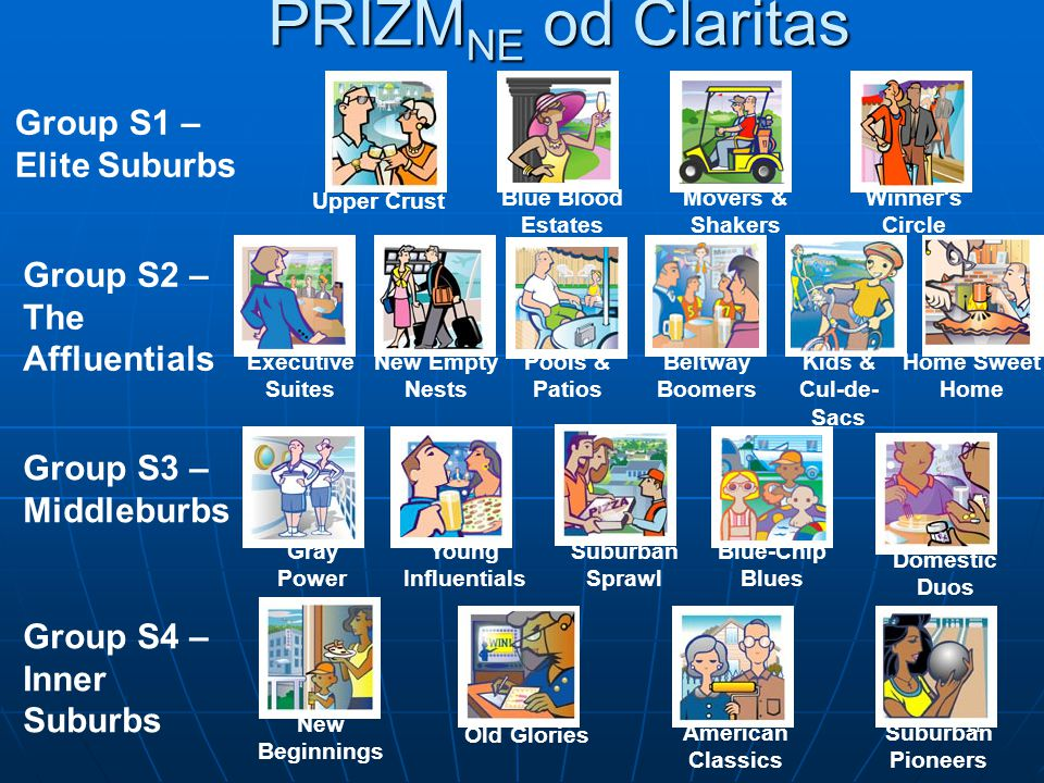 PRIZMNE od Claritas Group S1 – Elite Suburbs