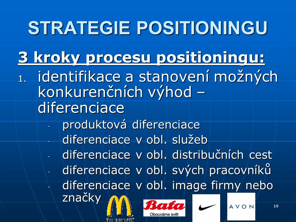 STRATEGIE POSITIONINGU