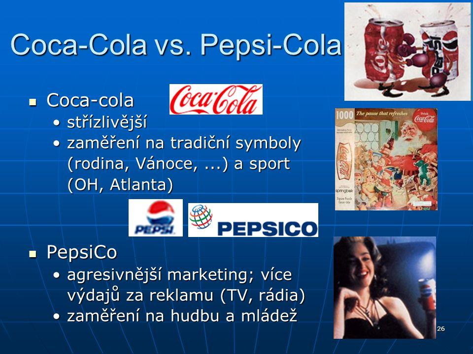 Coca-Cola vs. Pepsi-Cola