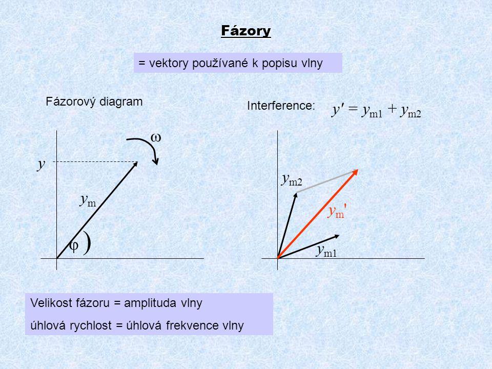 y = ym1 + ym2 w y ym2 ym ym j ) ym1 Fázory