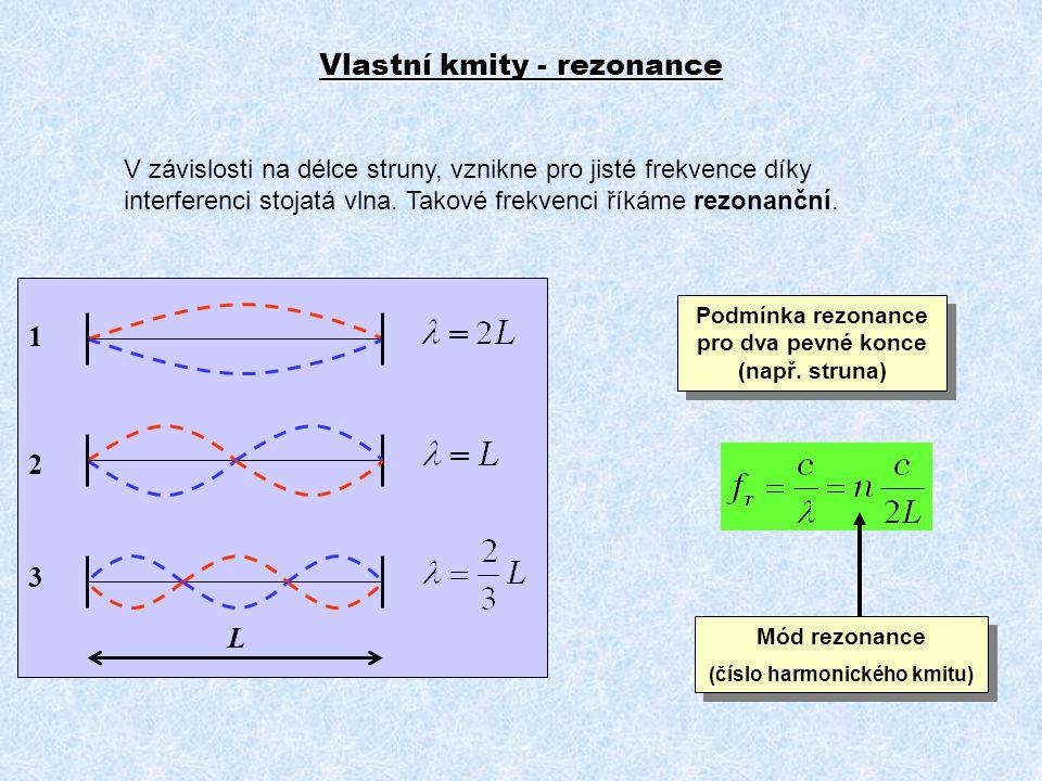 Vlastní kmity - rezonance