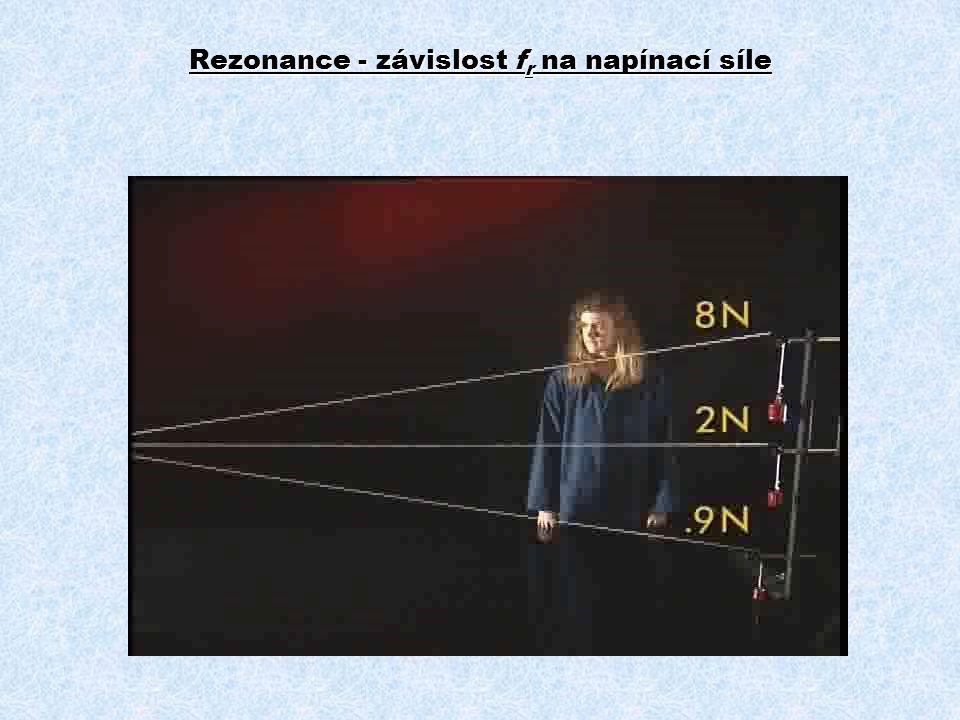 Rezonance - závislost fr na napínací síle