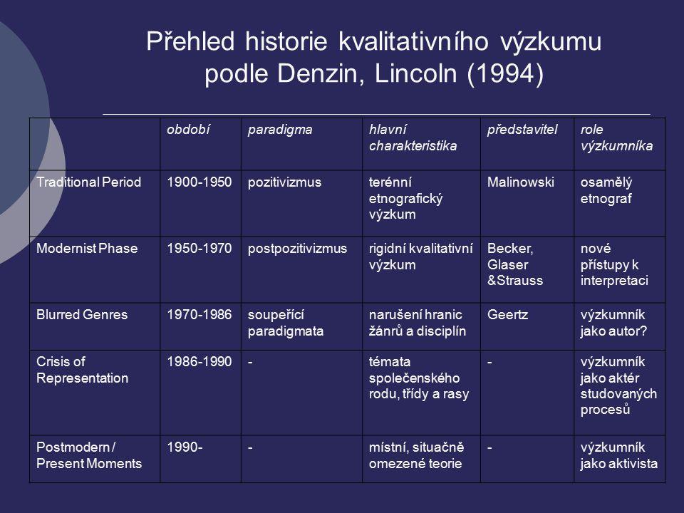 Přehled historie kvalitativního výzkumu podle Denzin, Lincoln (1994)