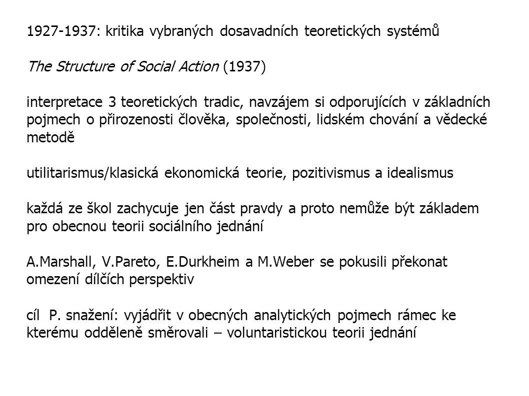 1927-1937: kritika vybraných dosavadních teoretických systémů
