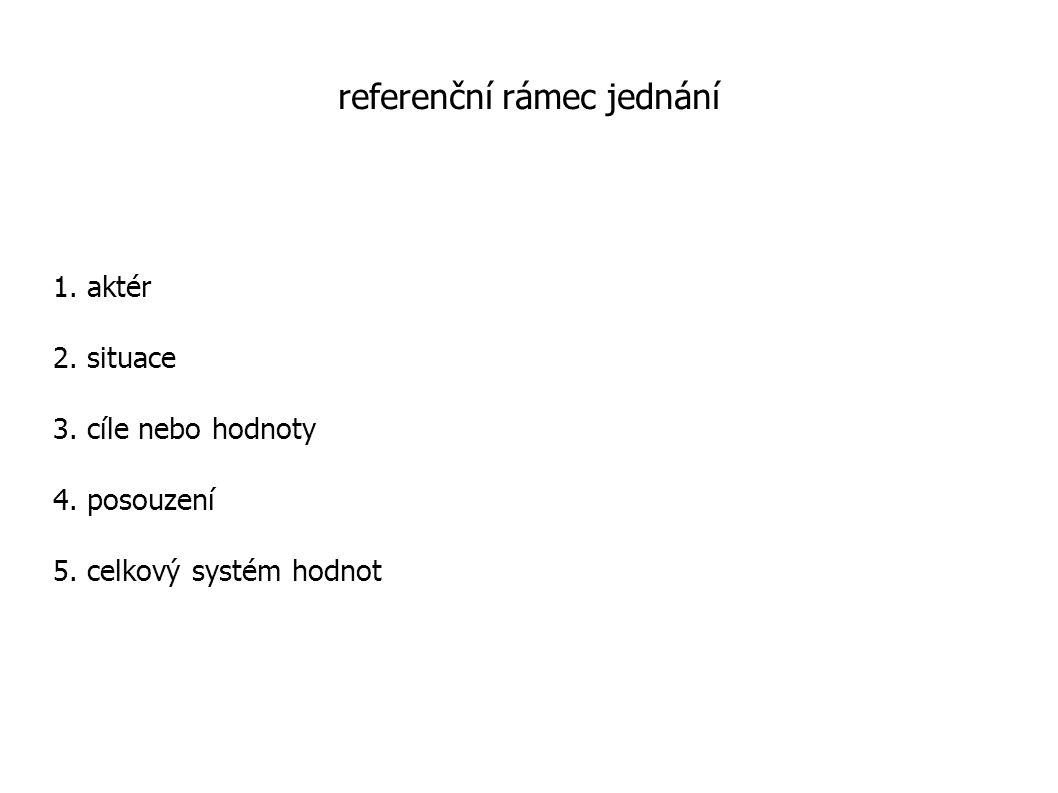 referenční rámec jednání