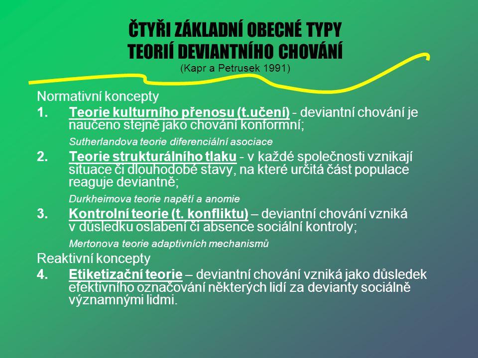 ČTYŘI ZÁKLADNÍ OBECNÉ TYPY TEORIÍ DEVIANTNÍHO CHOVÁNÍ (Kapr a Petrusek 1991)