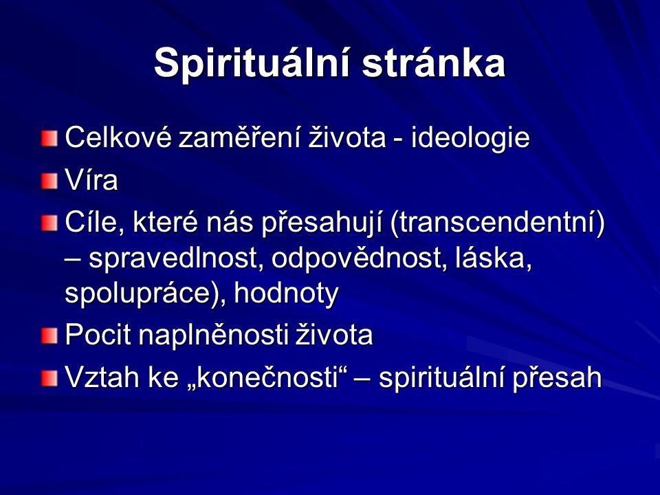 Spirituální stránka Celkové zaměření života - ideologie Víra