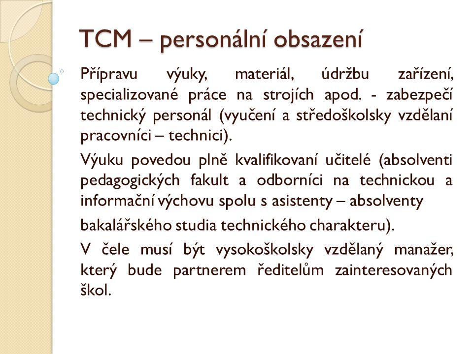 TCM – personální obsazení