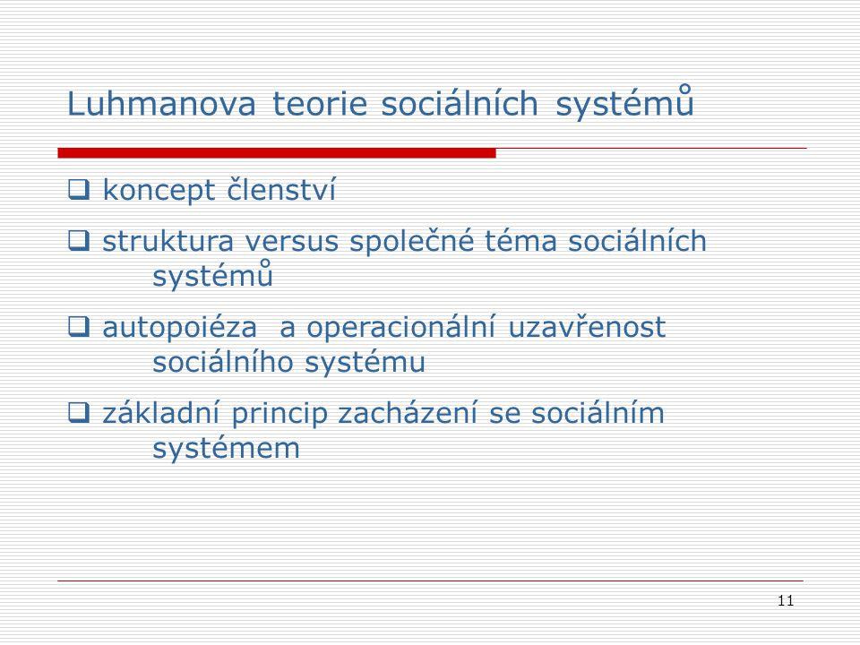 Luhmanova teorie sociálních systémů