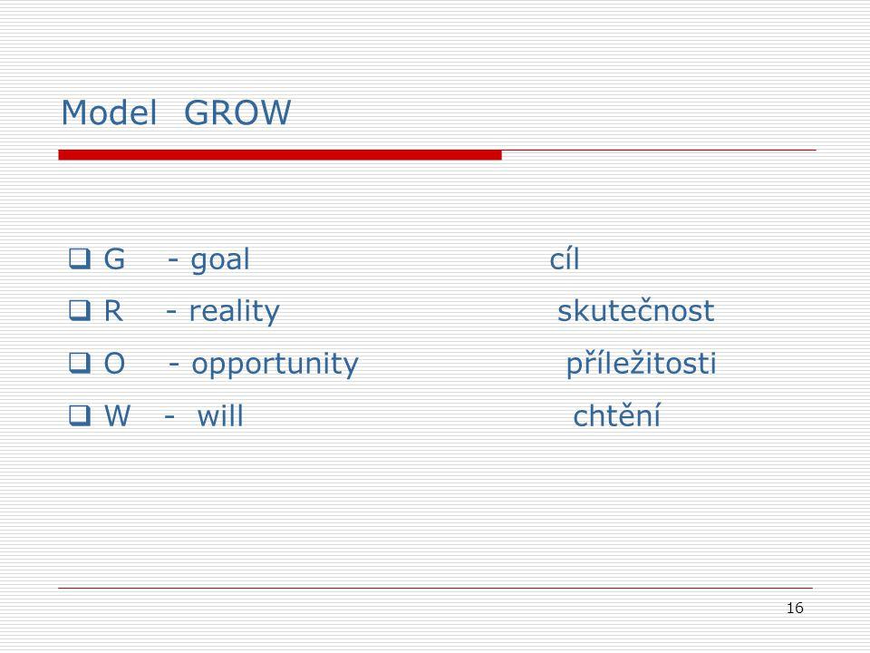 Model GROW G - goal cíl R - reality skutečnost