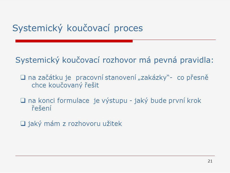 Systemický koučovací proces