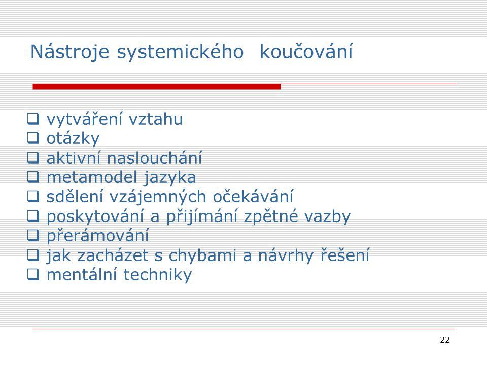 Nástroje systemického koučování