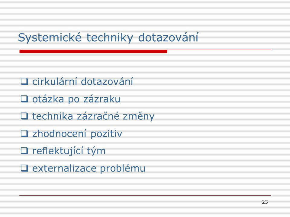 Systemické techniky dotazování