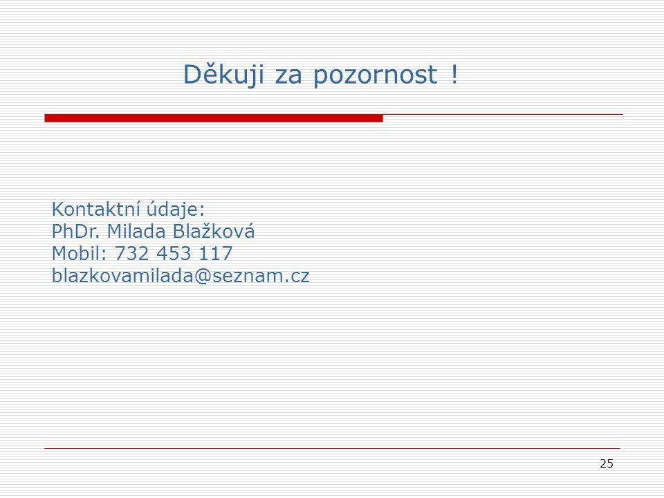 Děkuji za pozornost ! Kontaktní údaje: PhDr. Milada Blažková