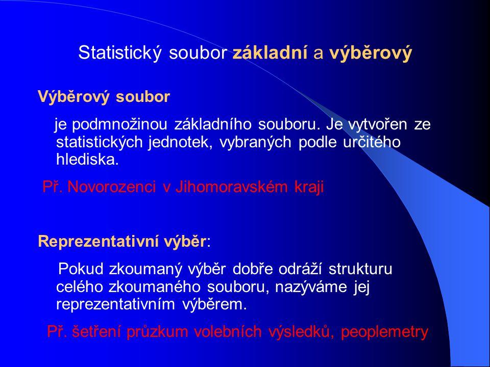 Statistický soubor základní a výběrový