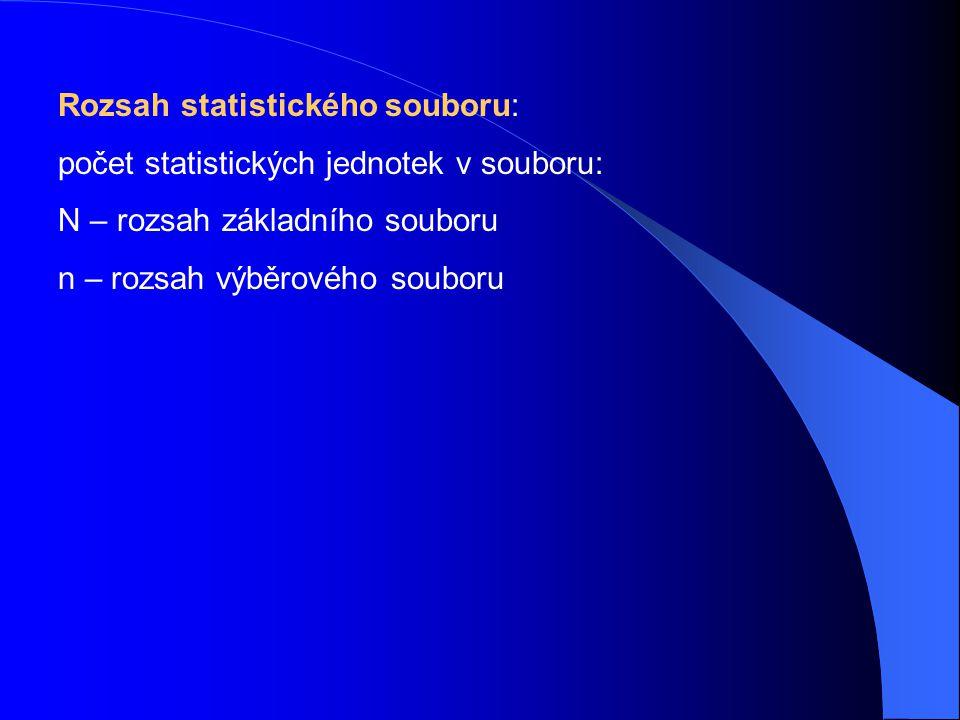 Rozsah statistického souboru: