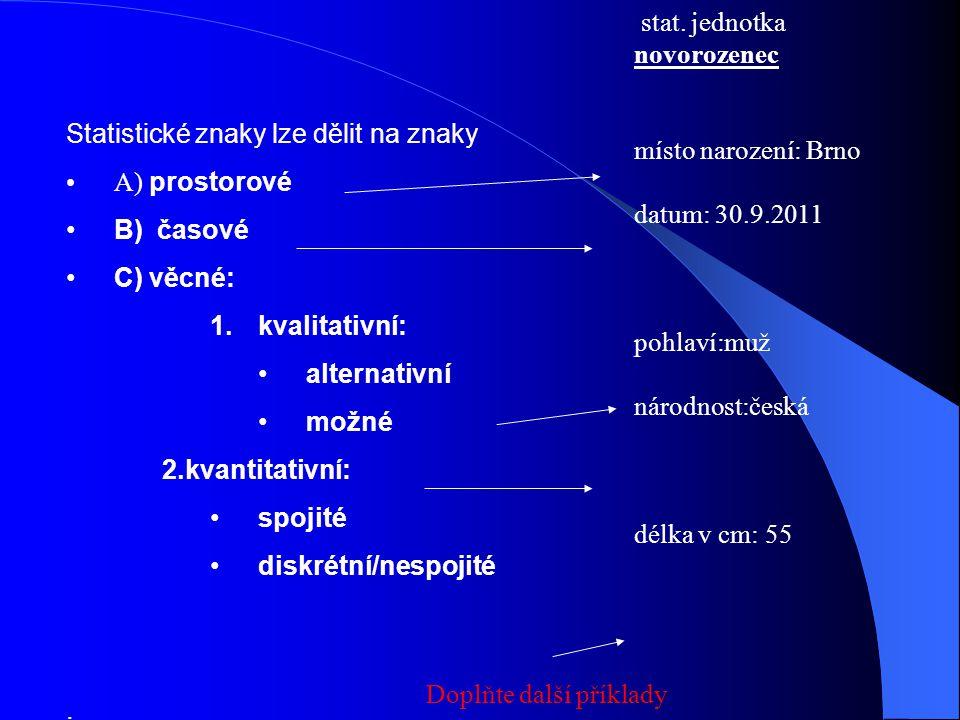 stat. jednotka novorozenec. místo narození: Brno. datum: 30.9.2011. pohlaví:muž. národnost:česká.