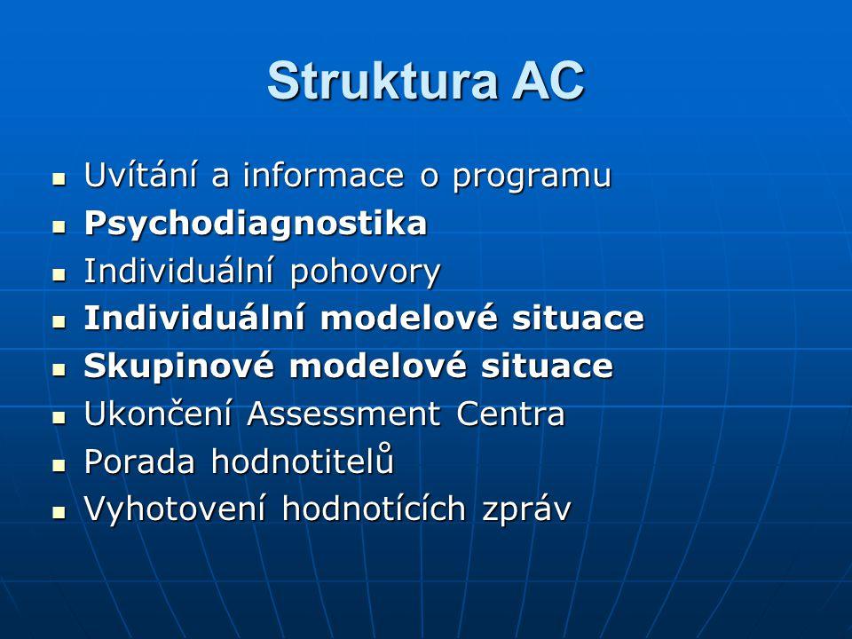 Struktura AC Uvítání a informace o programu Psychodiagnostika