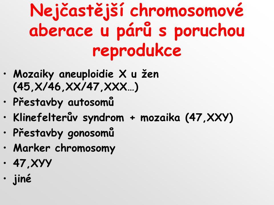 Nejčastější chromosomové aberace u párů s poruchou reprodukce
