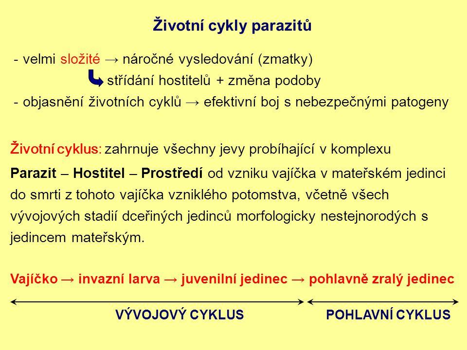 Životní cykly parazitů