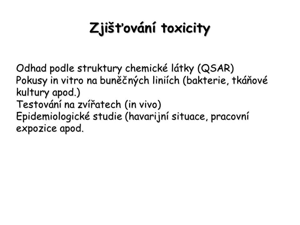 Zjišťování toxicity Odhad podle struktury chemické látky (QSAR)