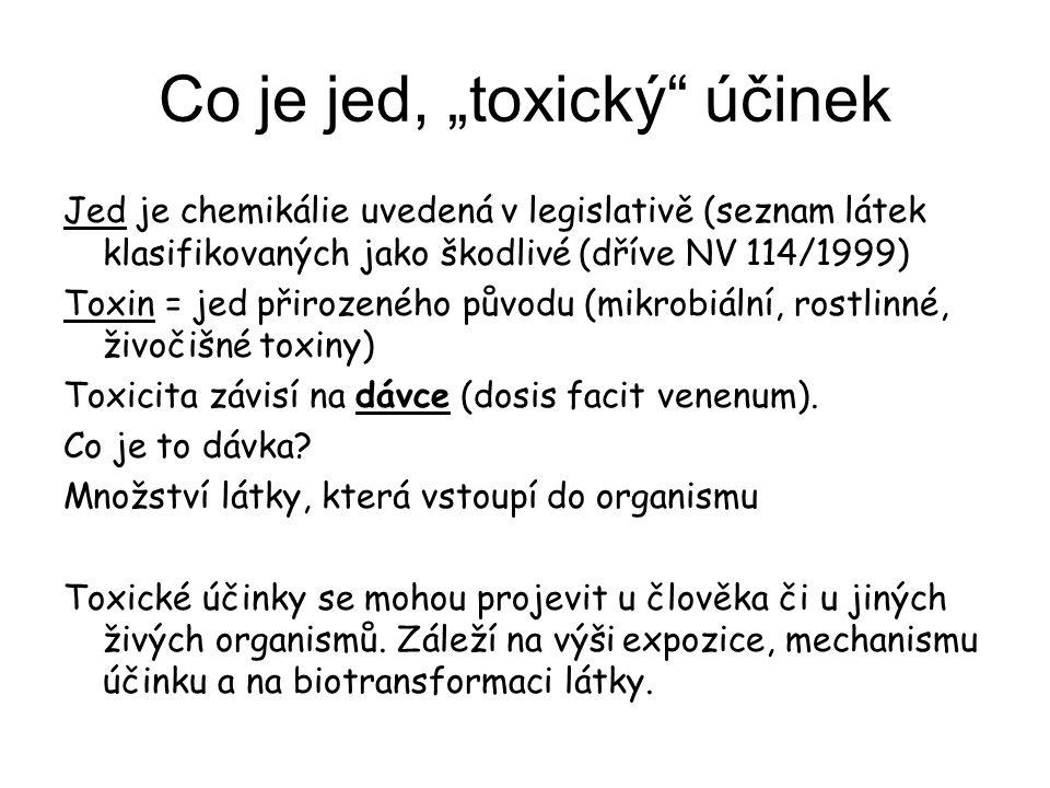 """Co je jed, """"toxický účinek"""